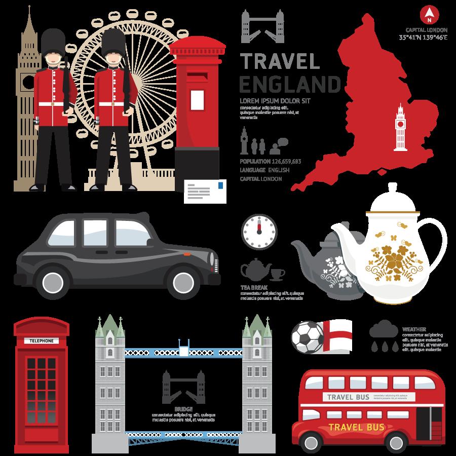 England British UK Touristic Characteristic Feature Elements