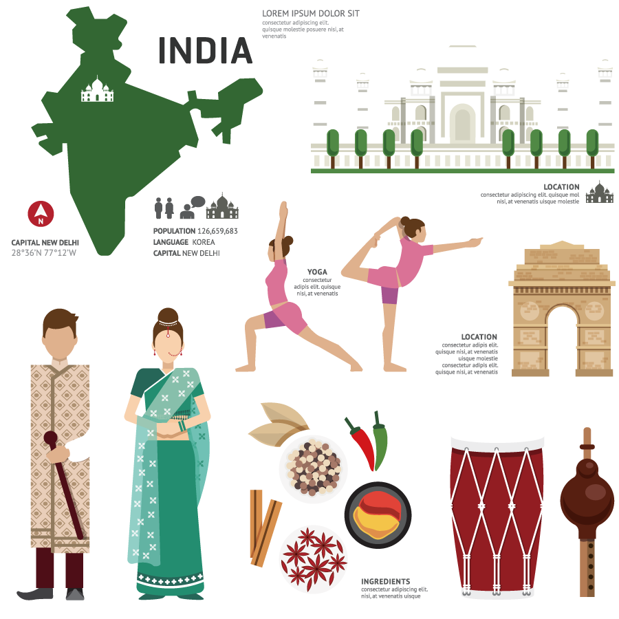India Touristic Characteristic Feature Elements