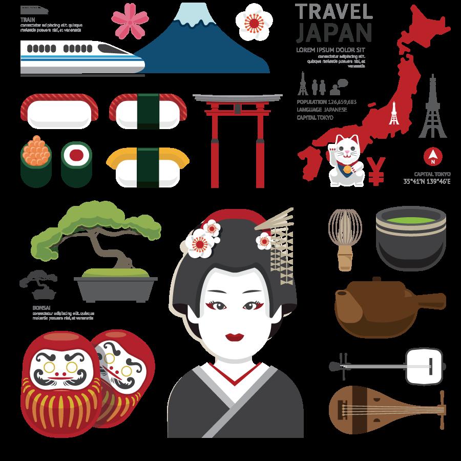Japan Touristic Characteristic Feature Elements