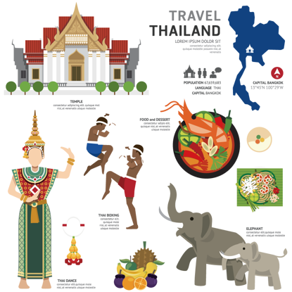 Thailand Touristic Characteristic Feature Elements
