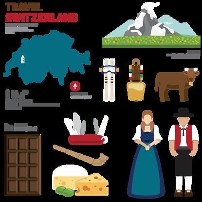 İsviçre Turistik Karakteristik Özellik Öğeleri resmi