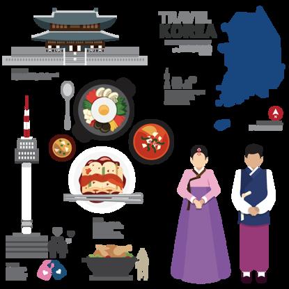 Immagine di Elementi caratteristici caratteristici turistici della Corea