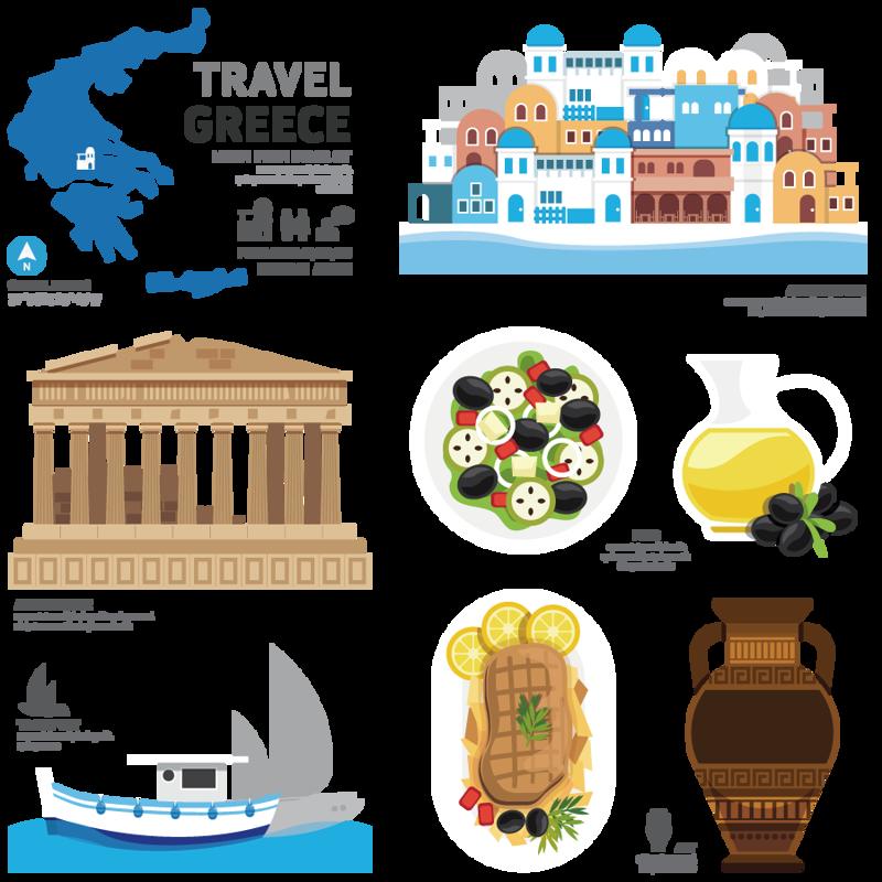 Imagen de Grecia Característica turística Característica Elementos de la cultura