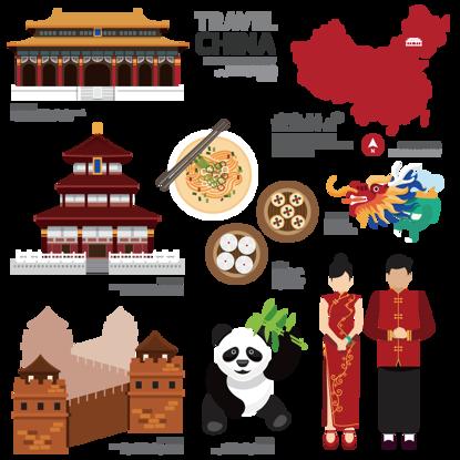 تصویر چین توریستی عناصر از ویژگی های مشخصه