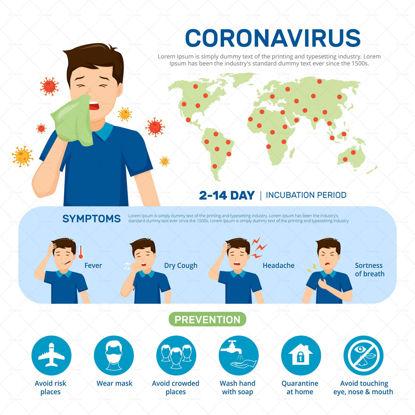 Vector de infografía de coronavirus nuevo